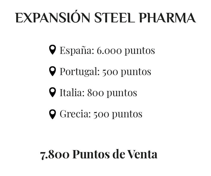 steelpharma